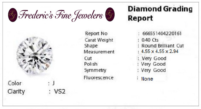 Diamondgrading